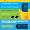 Thumbnail image for Help/Systems Network Management Software Infographic