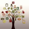 Thumbnail image for Clever Digital marketing – What to do and what NOT to do