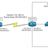 Thumbnail image for How IP routing works