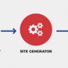 Thumbnail image for 5 Reasons Why They Choose Static Site Generators for Website Development