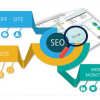 Thumbnail image for How to Find an SEO Service Company that finds within your Budget?