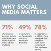 Thumbnail image for How to use social media for small business- 12 simple tips
