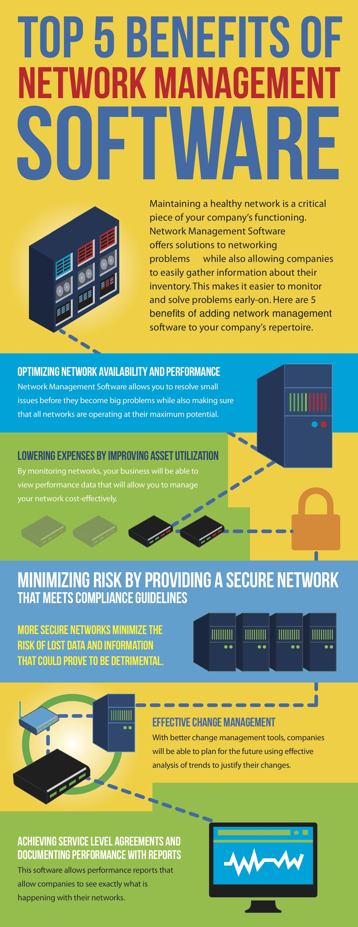 5 Benefits of Network Management Software-Infographic