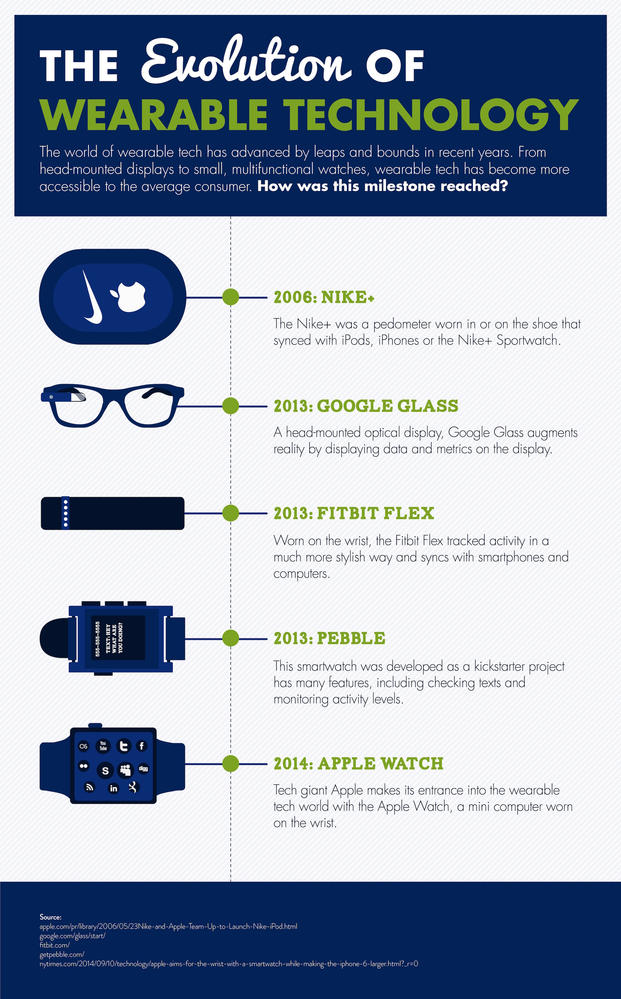 evolution-wearable-technology