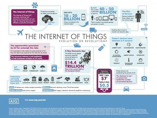 AIG_IoT_Infographic